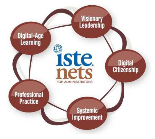 iste nets standards for teachers Iste national educational technology standards for teachers   nets for teachers educational technology.